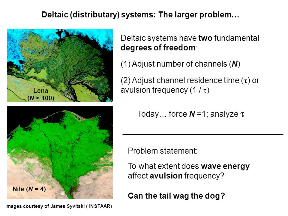 Deltaic (distributary) systems: The larger problem…