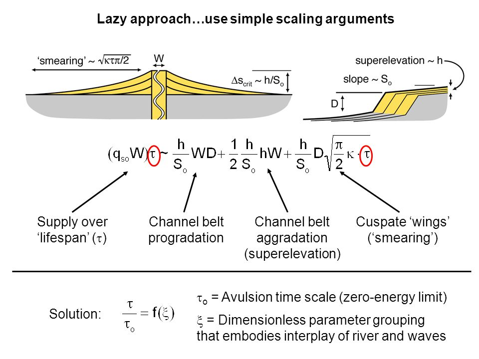 Lazy approach…use simple scaling arguments