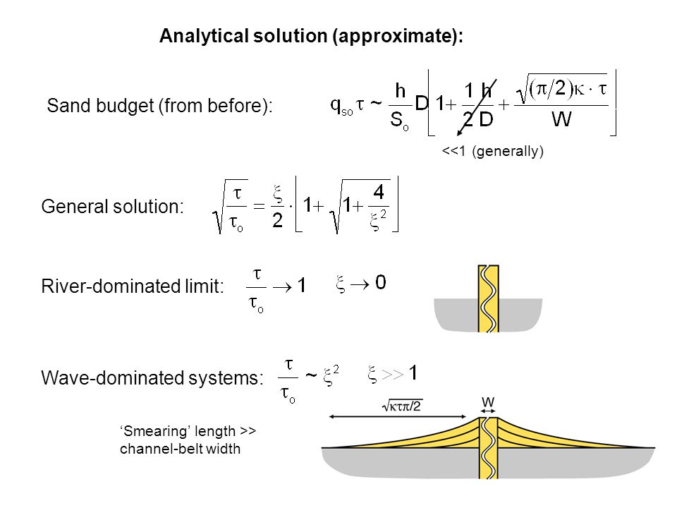 Analytical solution (approximate):
