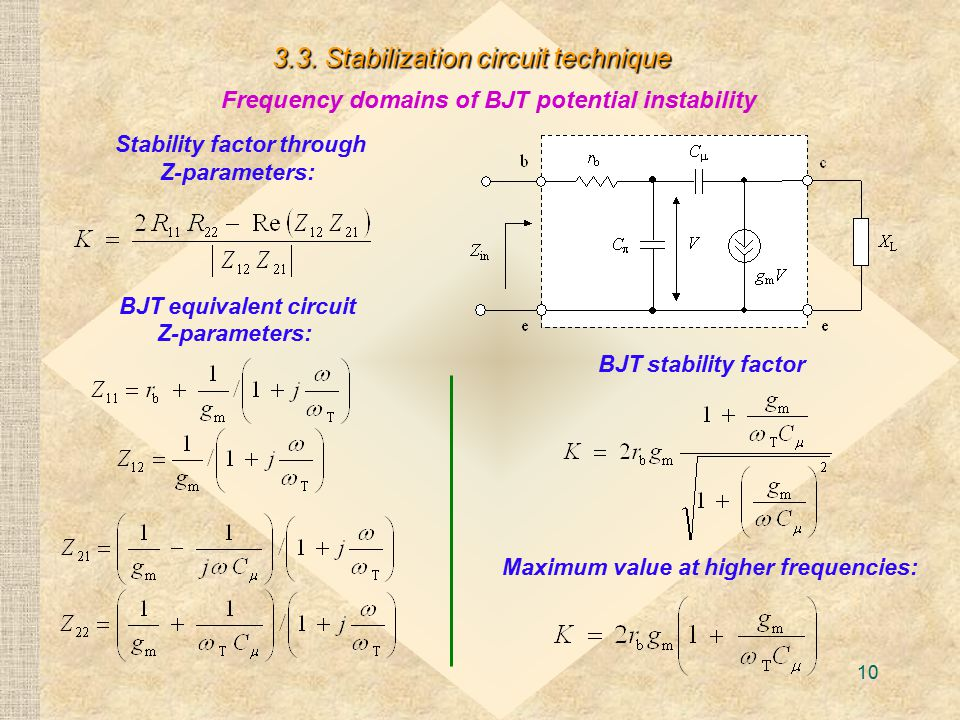 Stability factor through Z-parameters: