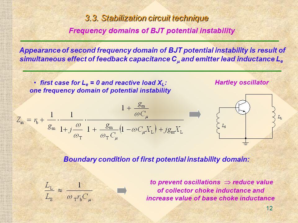 3.3. Stabilization circuit technique