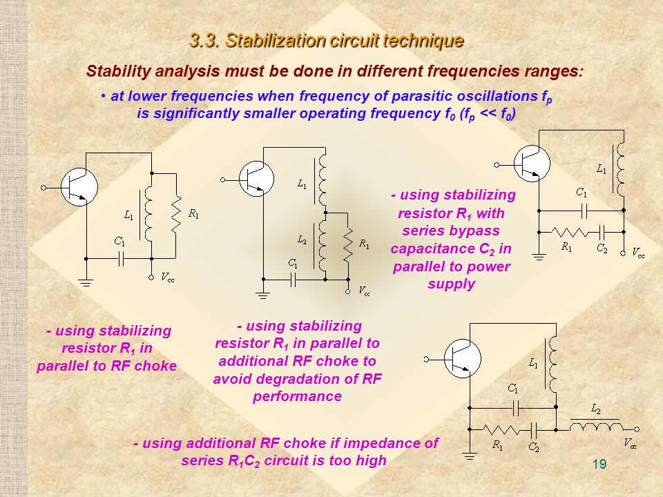 3.3. Stabilization circuit technique