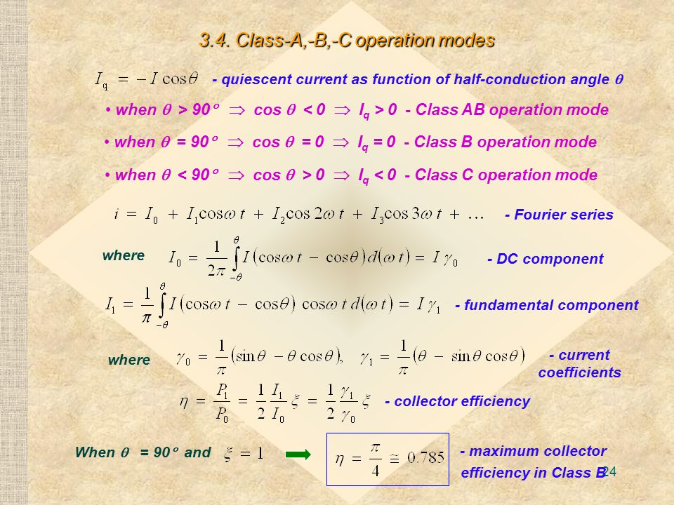 3.4. Class-A,-B,-C operation modes