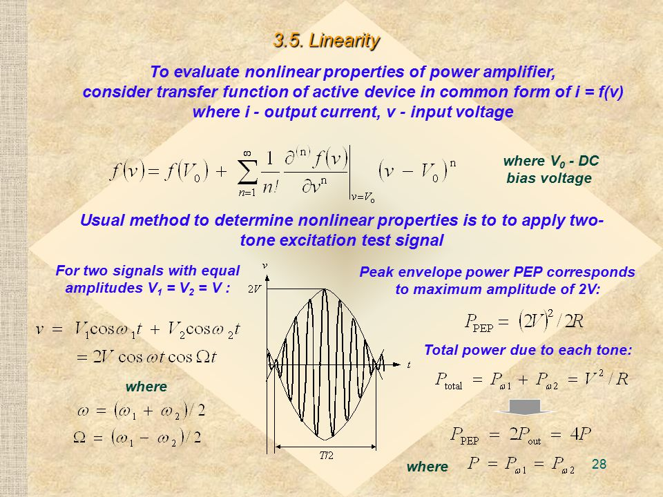 3.5. Linearity To evaluate nonlinear properties of power amplifier,