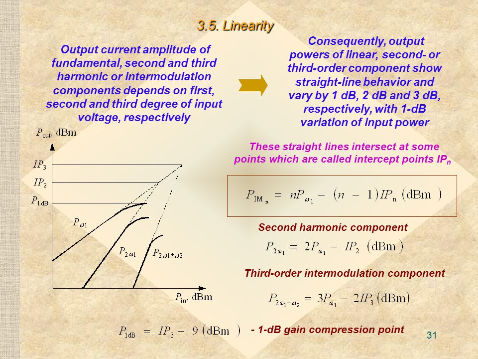 3.5. Linearity