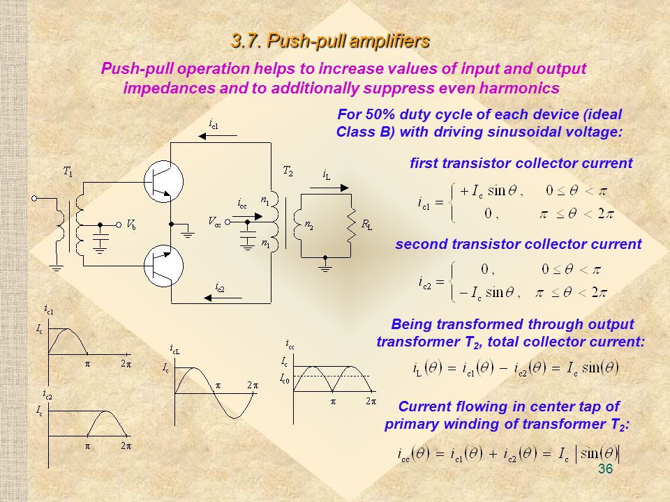3.7. Push-pull amplifiers Push-pull operation helps to increase values of input and output impedances and to additionally suppress even harmonics.