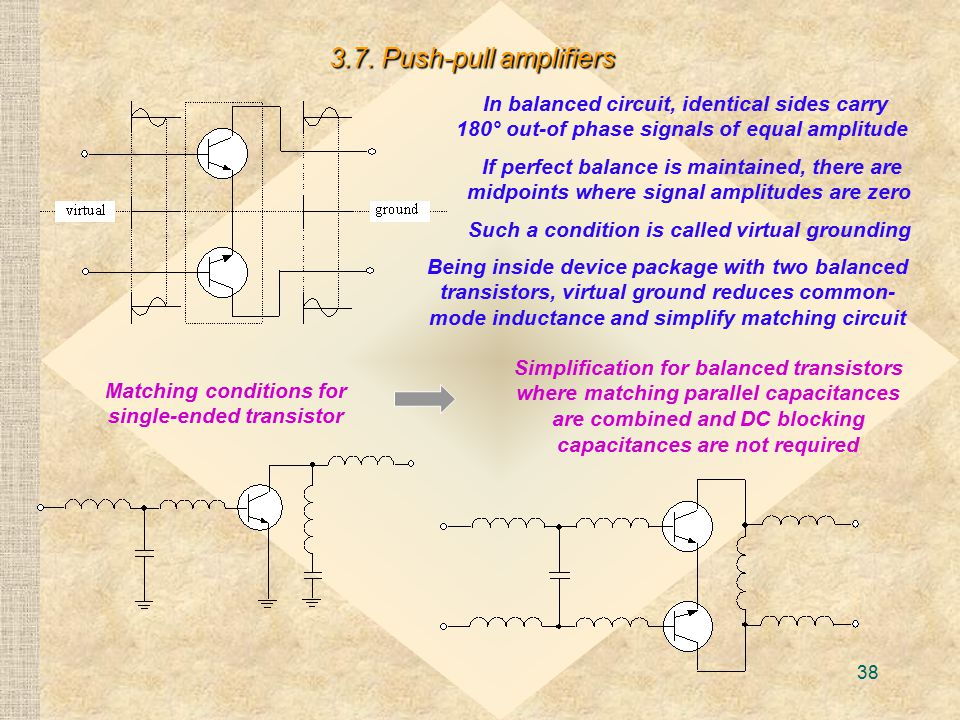 3.7. Push-pull amplifiers In balanced circuit, identical sides carry 180° out-of phase signals of equal amplitude.