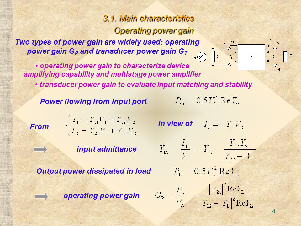 3.1. Main characteristics Operating power gain