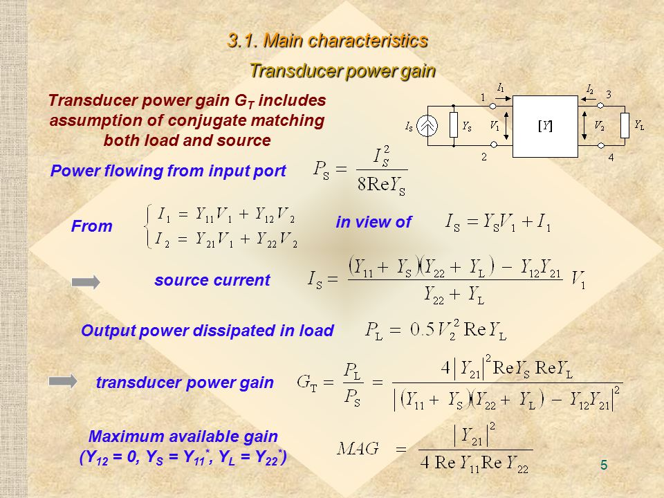 3.1. Main characteristics Transducer power gain