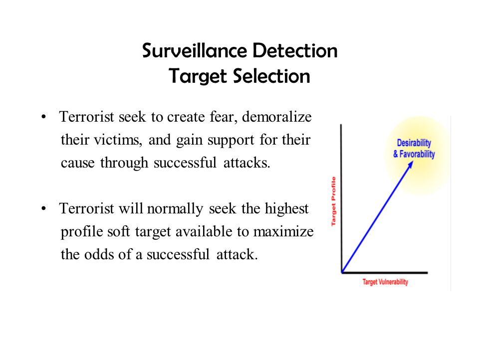 Surveillance Detection Target Selection