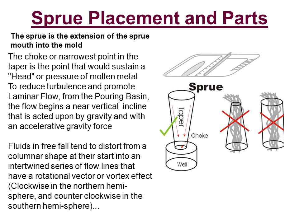 Sprue Placement and Parts