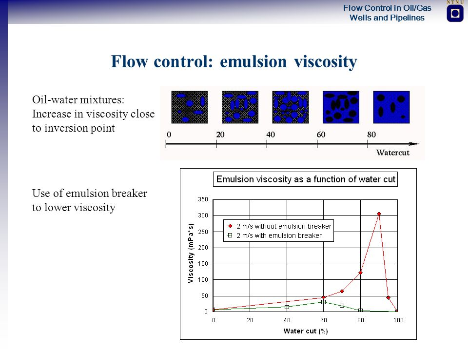 Flow control: emulsion viscosity