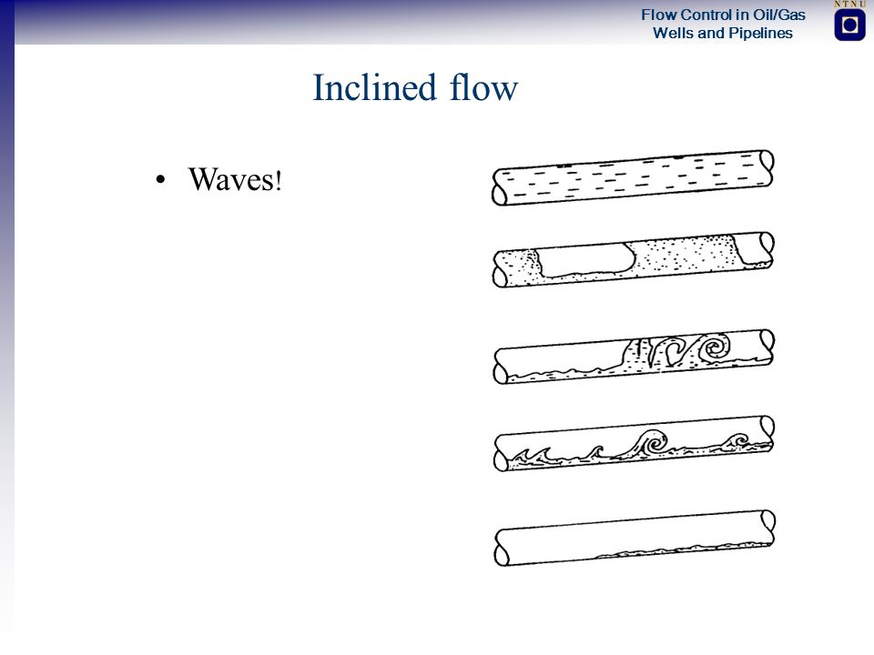 Inclined flow Waves! Upwards inclined flow will have a tendency to form slugs more asilly.