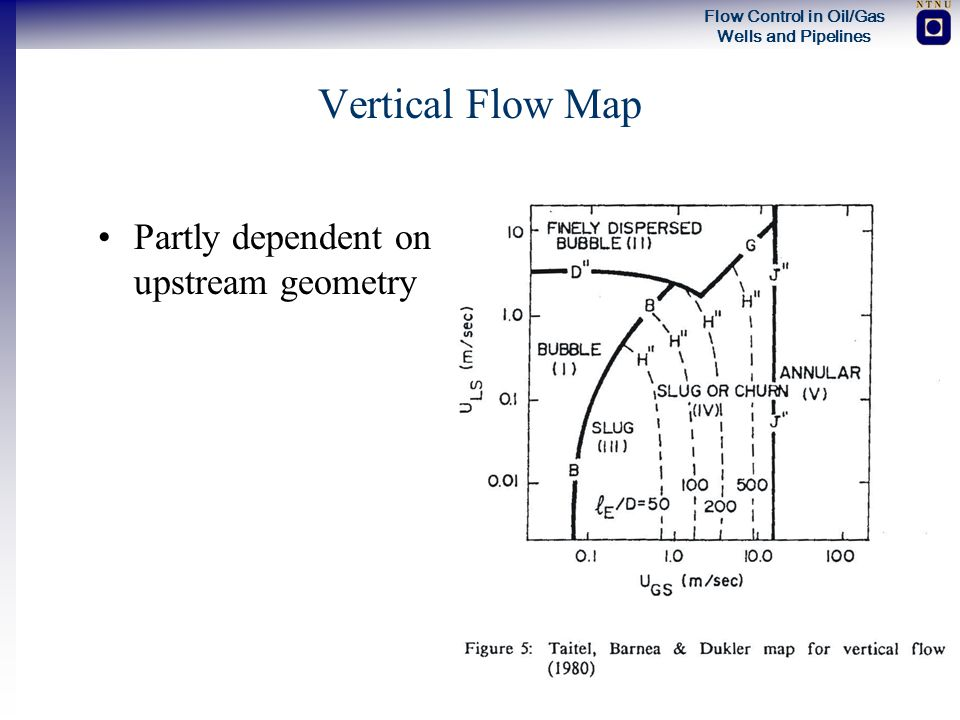 Vertical Flow Map Partly dependent on upstream geometry