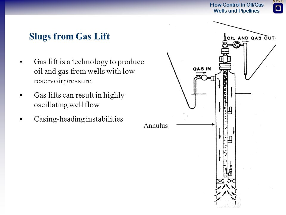 Annulus Slugs from Gas Lift. Gas lift is a technology to produce oil and gas from wells with low reservoir pressure.
