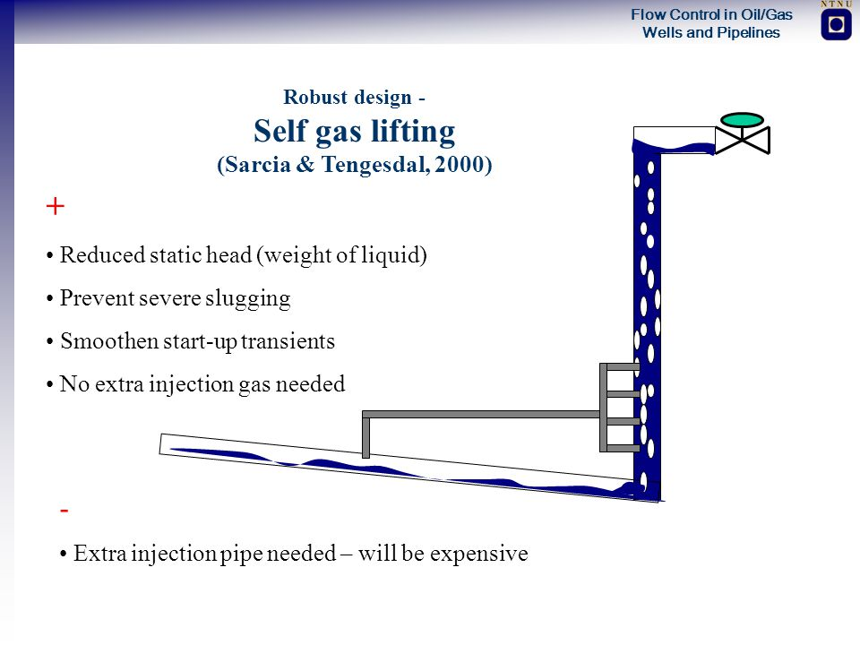 Self gas lifting + - (Sarcia & Tengesdal, 2000)