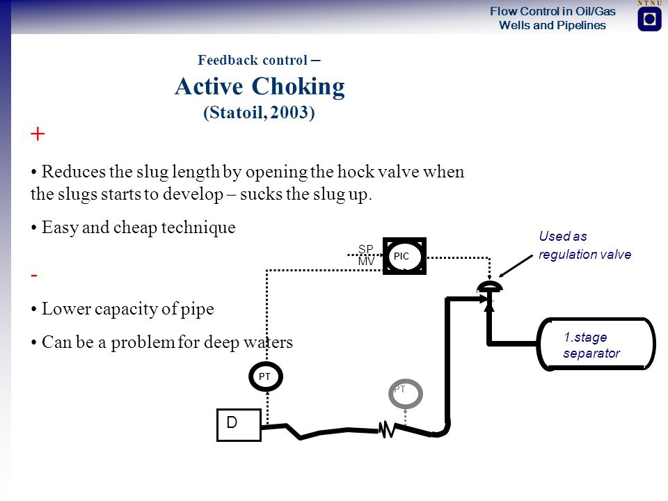 Feedback control – Active Choking (Statoil, 2003)