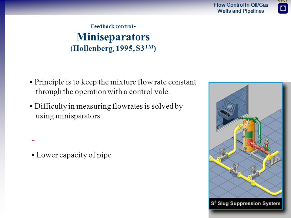 Feedback control - Miniseparators (Hollenberg, 1995, S3TM)