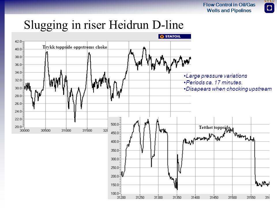 Slugging in riser Heidrun D-line