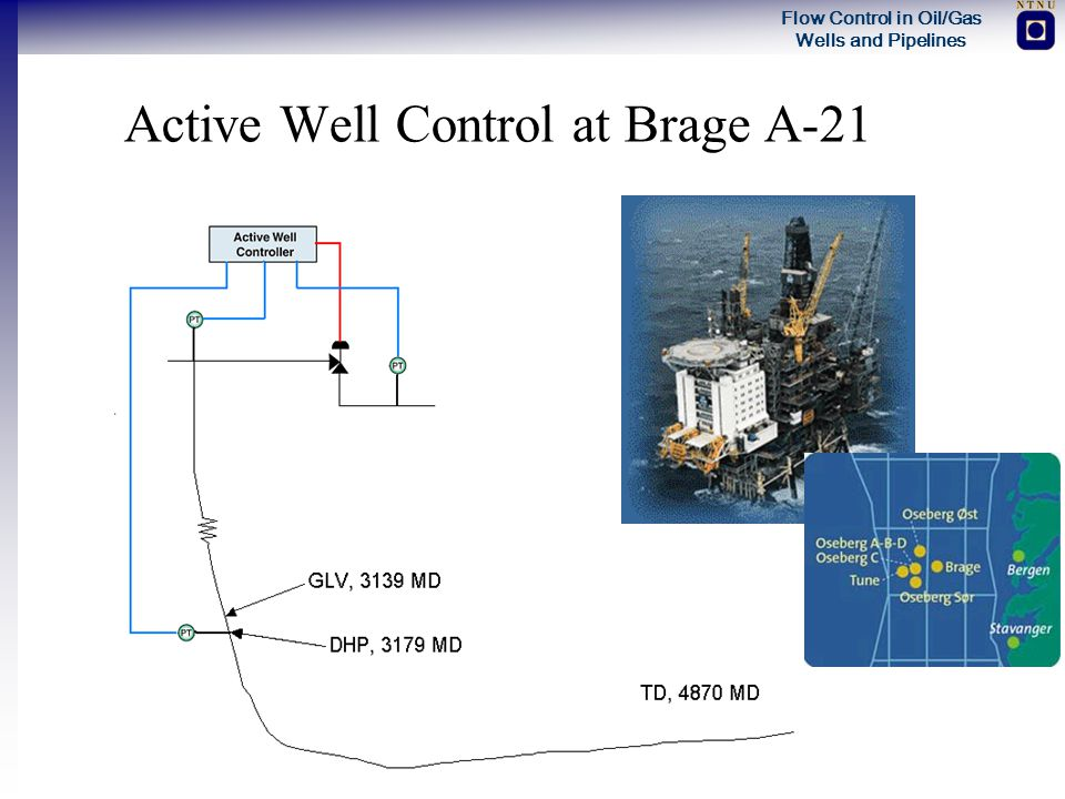 Active Well Control at Brage A-21