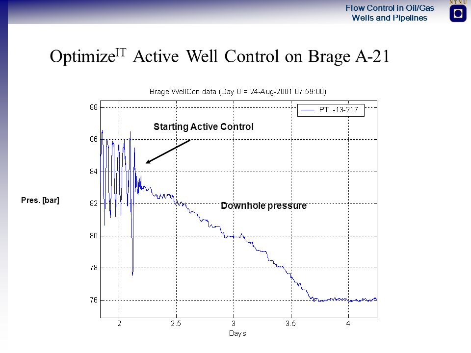 OptimizeIT Active Well Control on Brage A-21