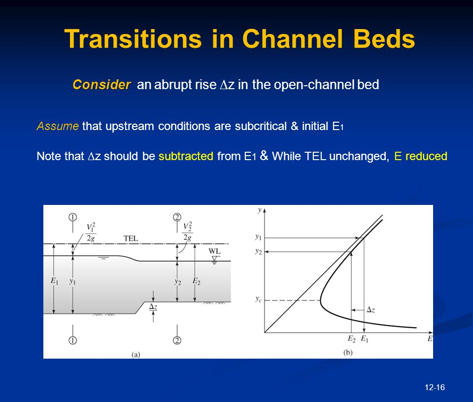 Transitions in Channel Beds