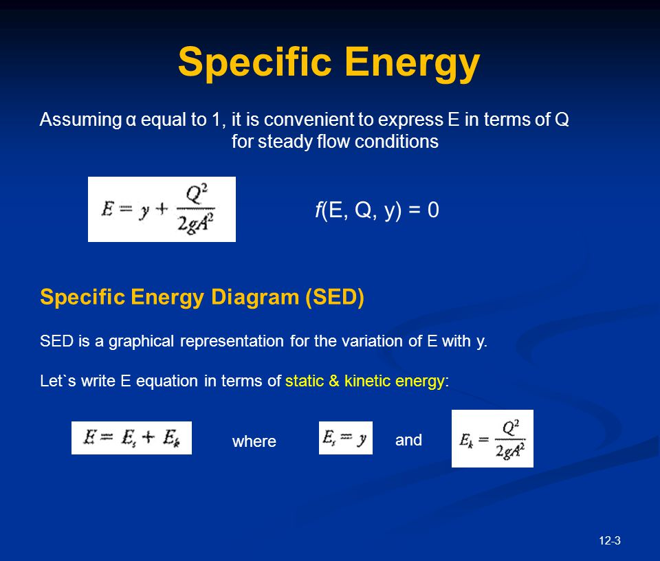 Specific Energy Diagram