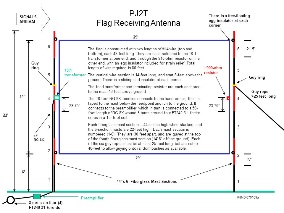 PJ2T Flag Receiving Antenna