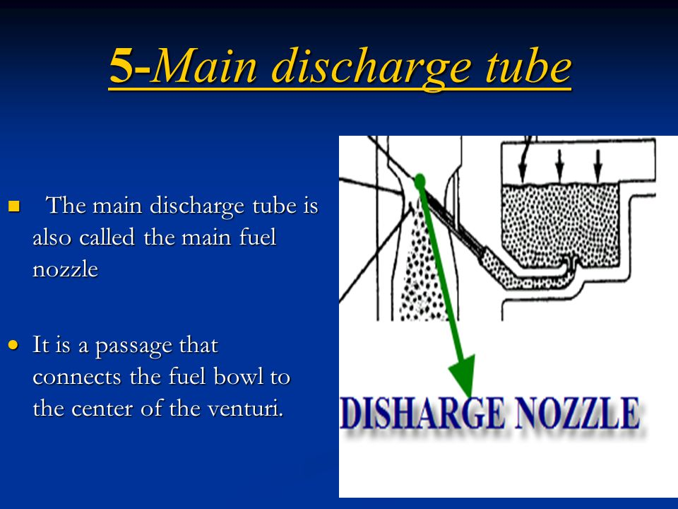 5-Main discharge tube The main discharge tube is also called the main fuel nozzle.