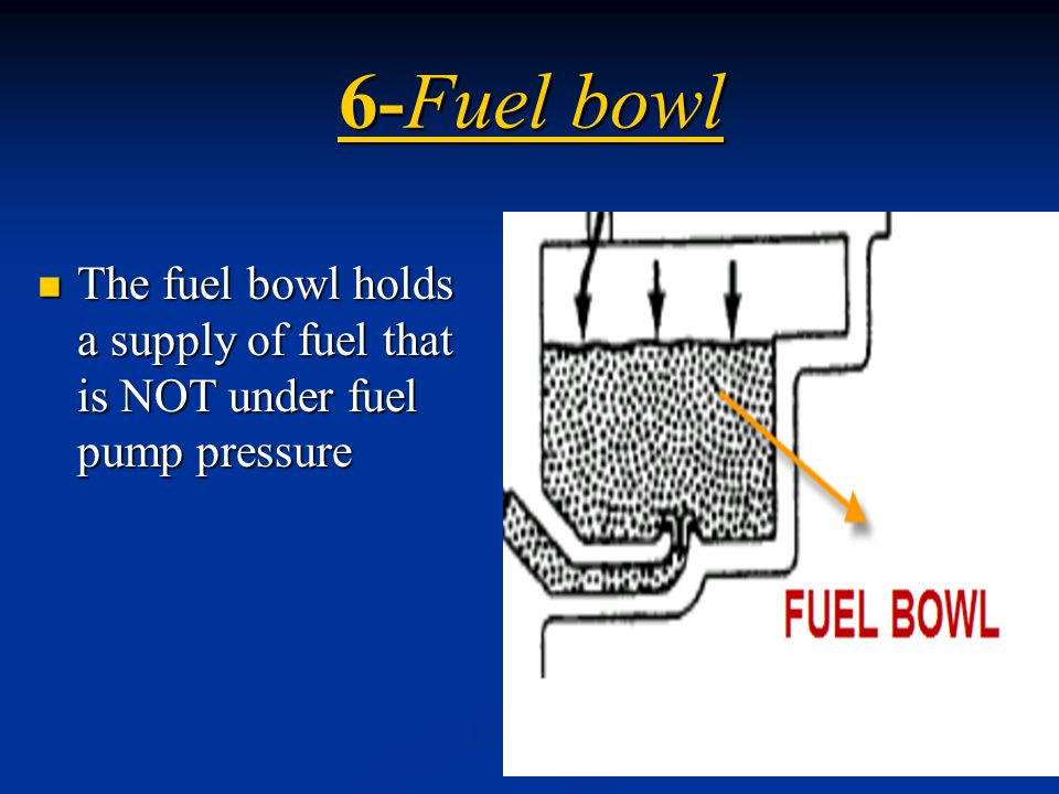 6-Fuel bowl The fuel bowl holds a supply of fuel that is NOT under fuel pump pressure