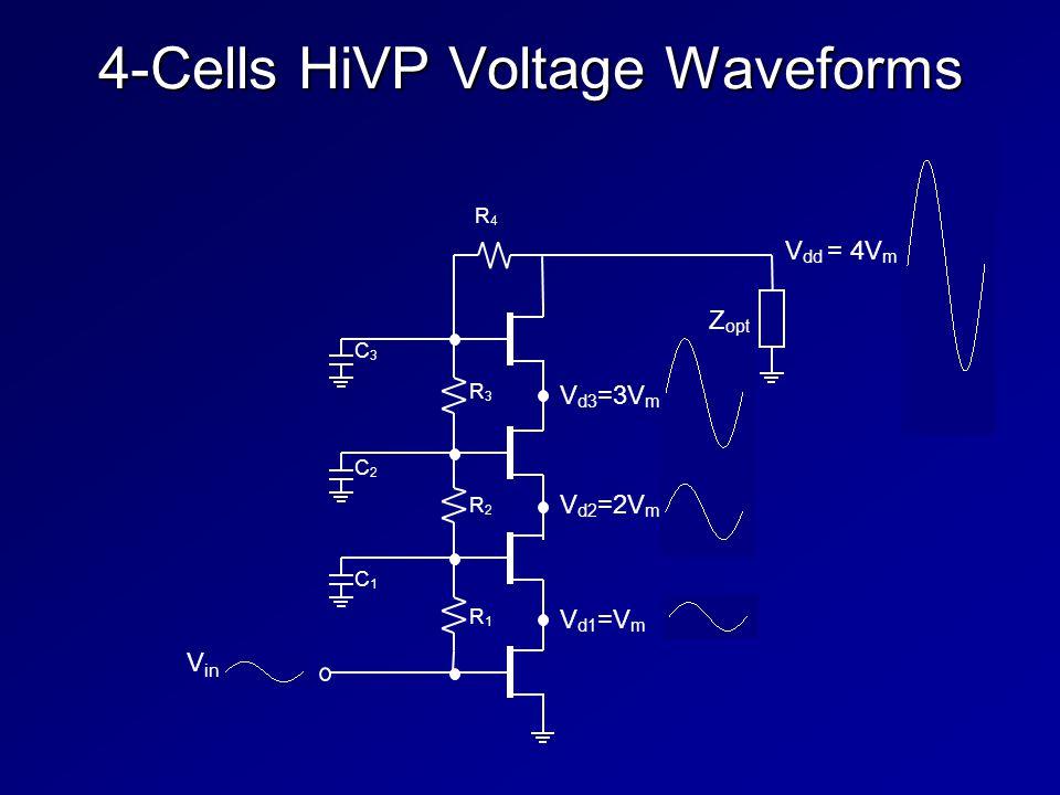 4-Cells HiVP Voltage Waveforms
