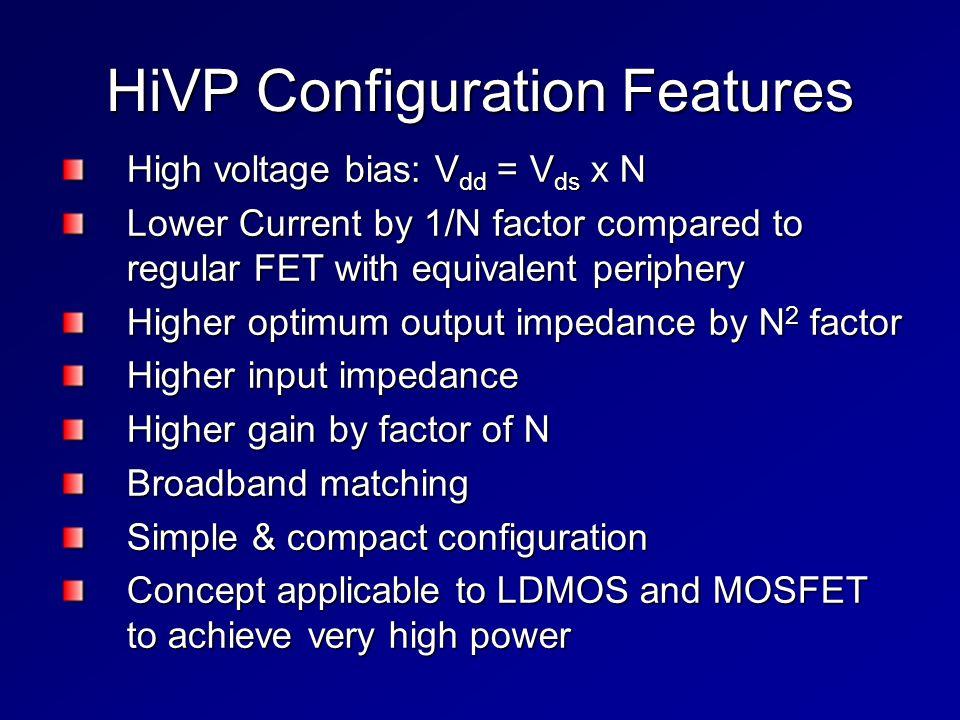 HiVP Configuration Features