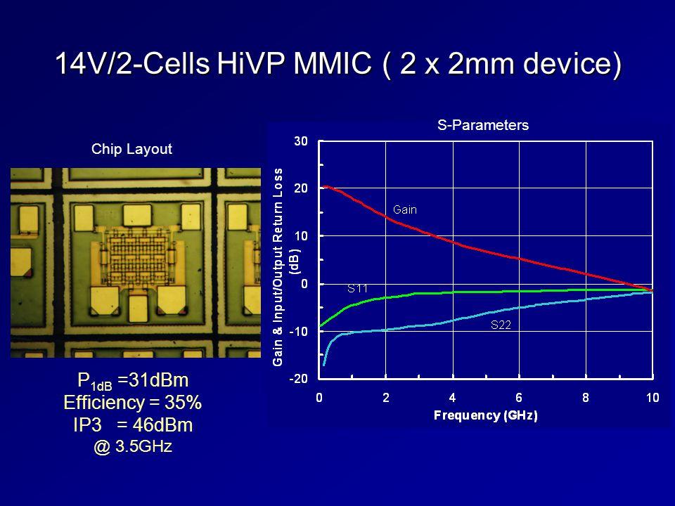14V/2-Cells HiVP MMIC ( 2 x 2mm device)