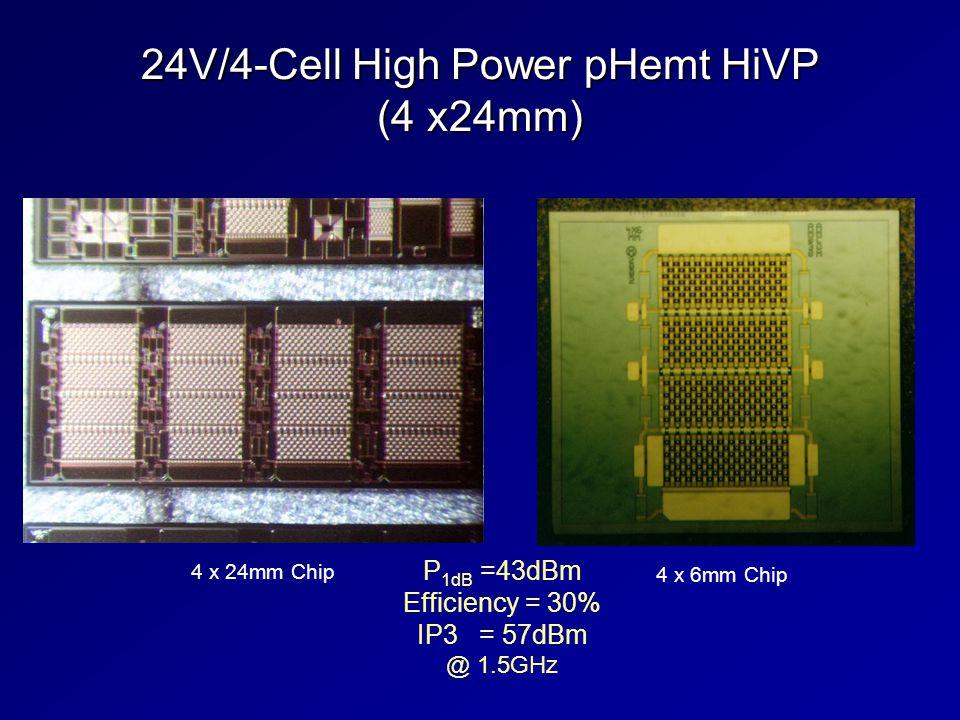 24V/4-Cell High Power pHemt HiVP (4 x24mm)