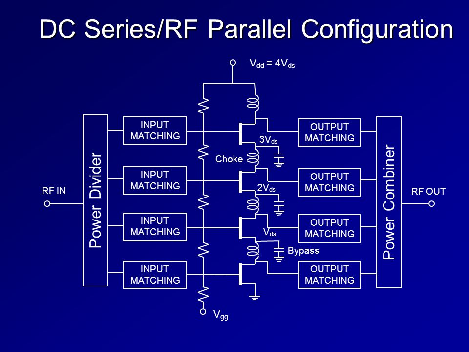 DC Series/RF Parallel Configuration