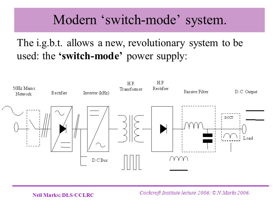Modern 'switch-mode' system.