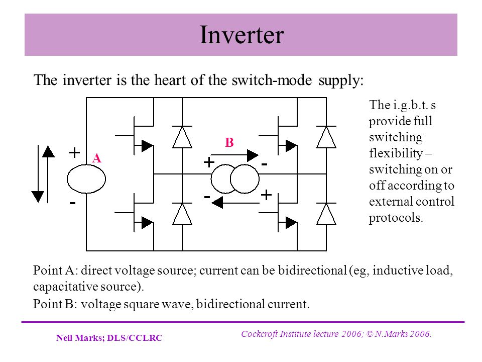 Inverter The inverter is the heart of the switch-mode supply: