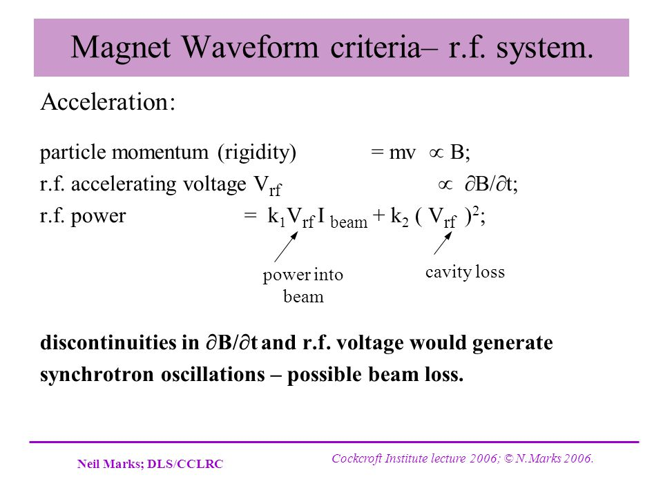 Magnet Waveform criteria– r.f. system.