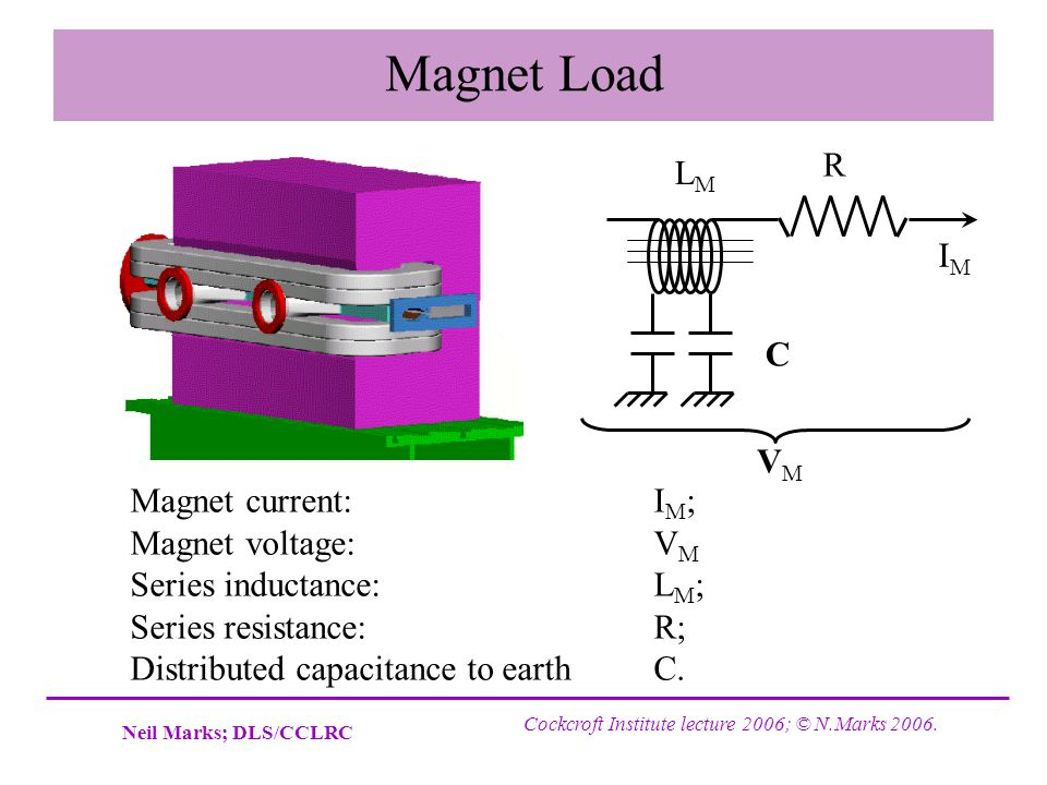 Magnet Load R LM IM C VM Magnet current: IM; Magnet voltage: VM