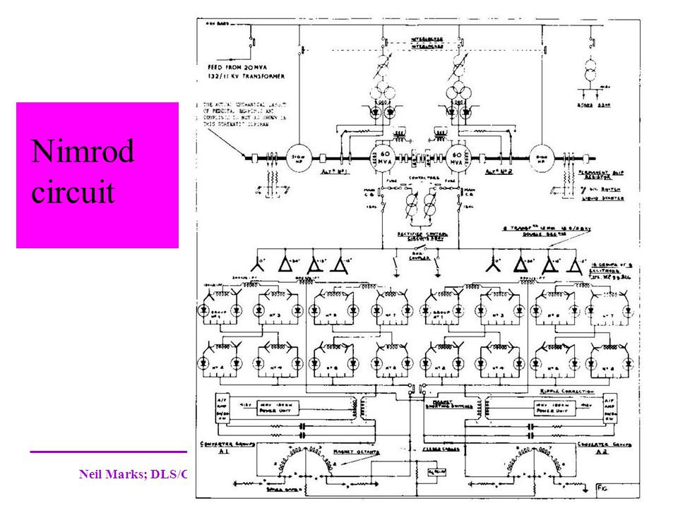 Nimrod circuit