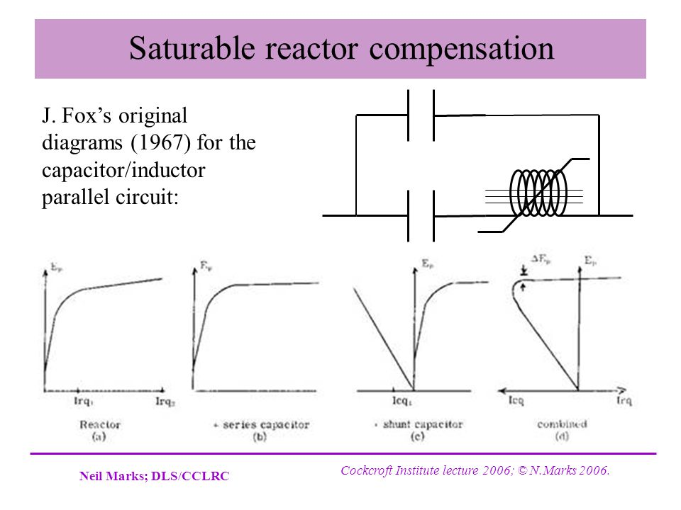 Saturable reactor compensation