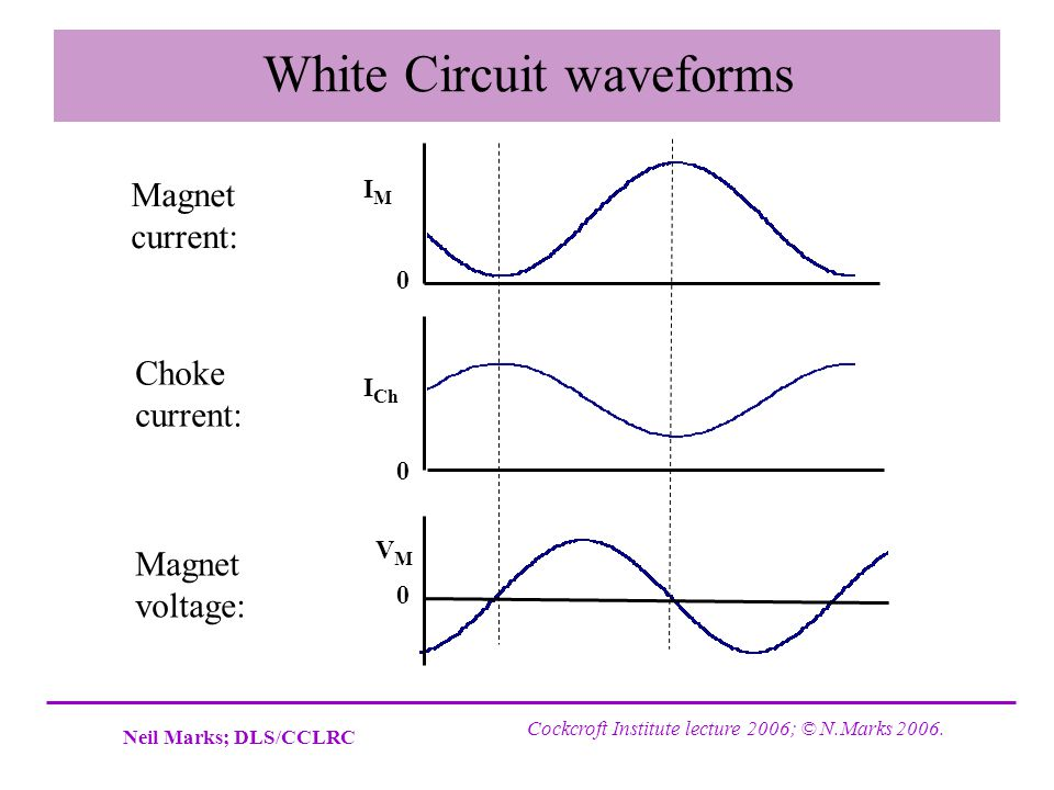 White Circuit waveforms