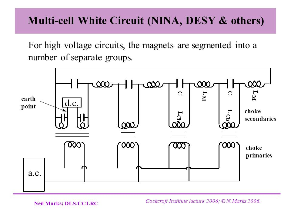 Multi-cell White Circuit (NINA, DESY & others)