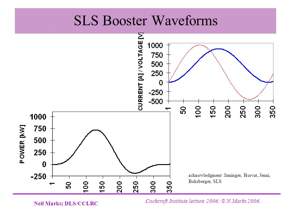 SLS Booster Waveforms acknowledgment :Irminger, Horvat, Jenni, Boksberger, SLS