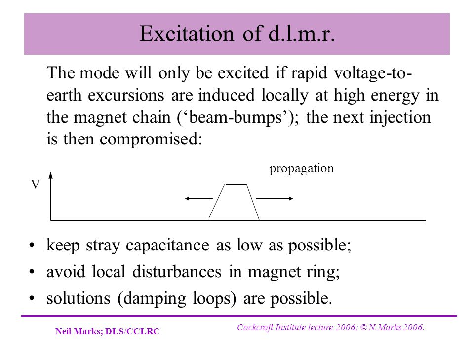Excitation of d.l.m.r.