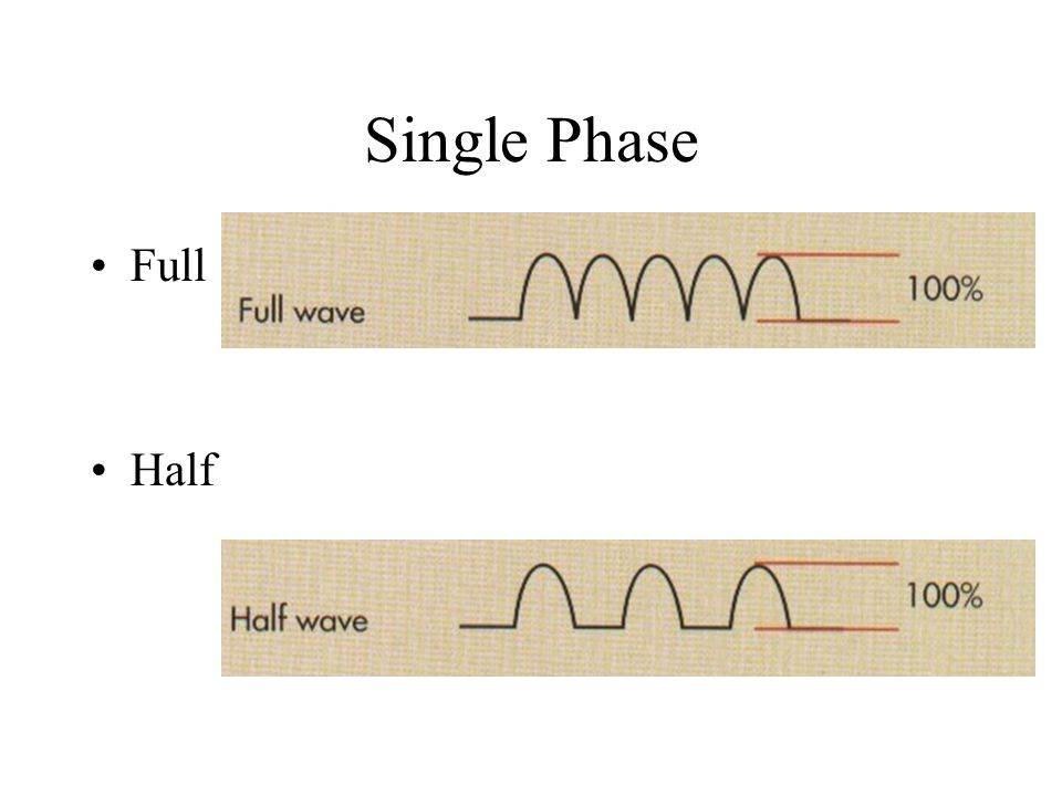 Single Phase Full Half