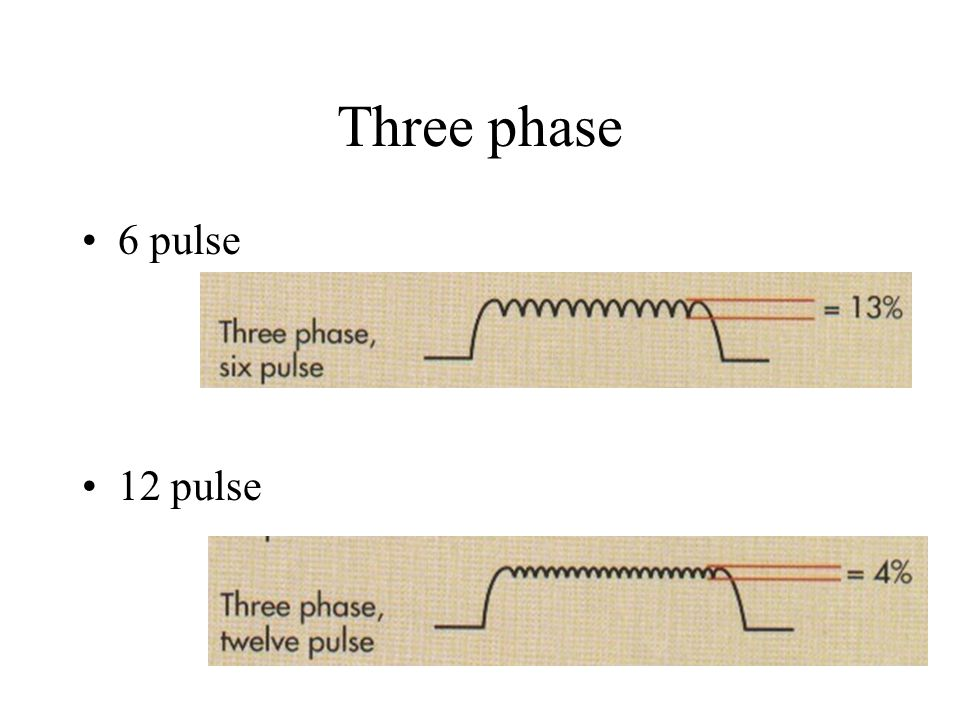 Three phase 6 pulse 12 pulse