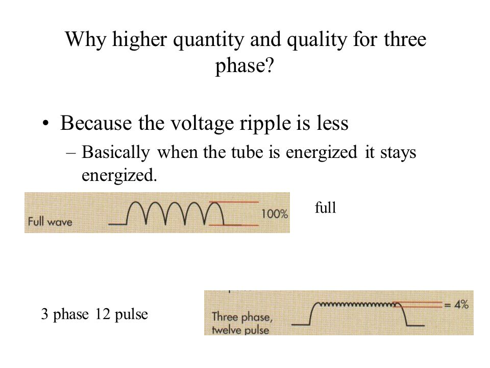 Why higher quantity and quality for three phase