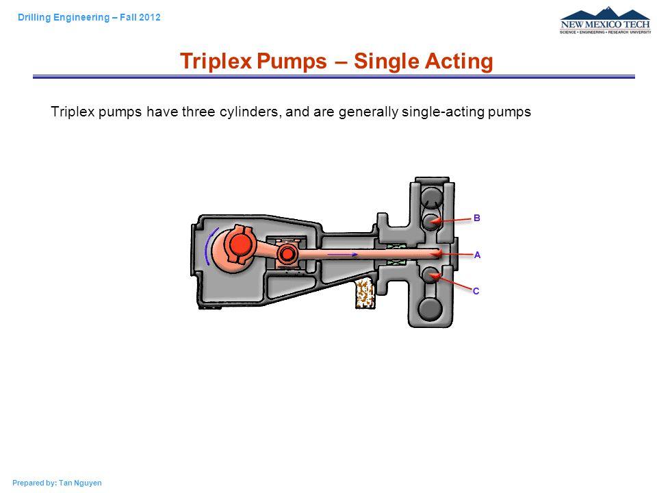 Triplex Pumps – Single Acting
