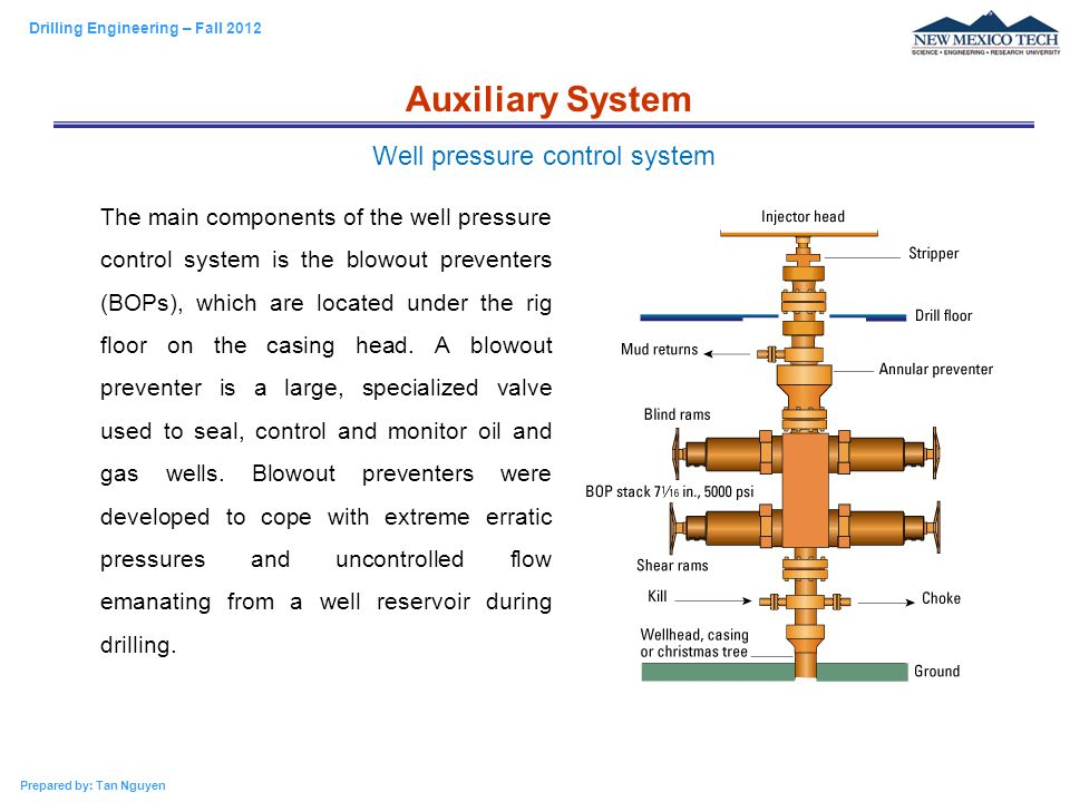 Well pressure control system
